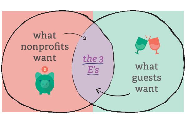 3-Es-diagram.png