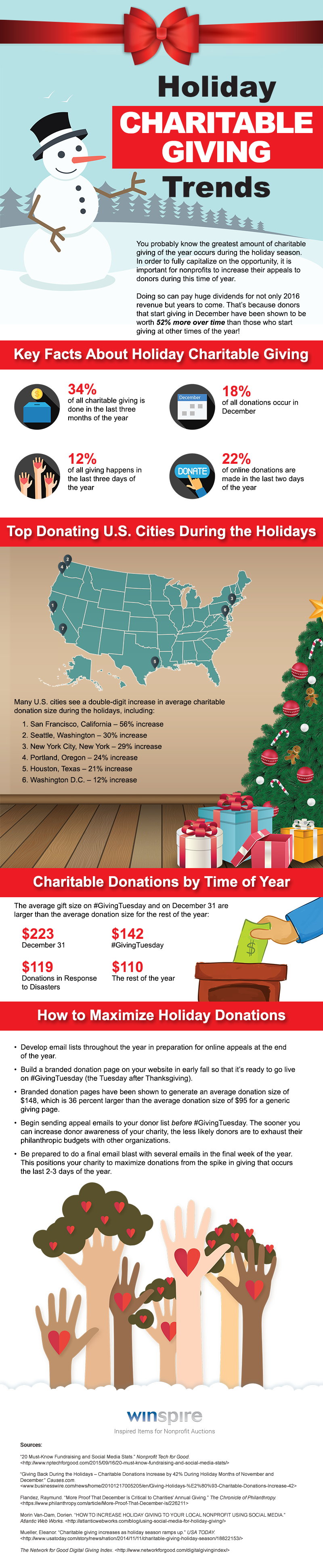 6 ideas for a creative effective holiday giving campaign infographic